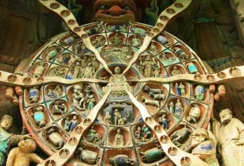 Буддизм и колесо сансары