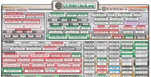 Госдолг США U.S. National Debt Clock  Real Time