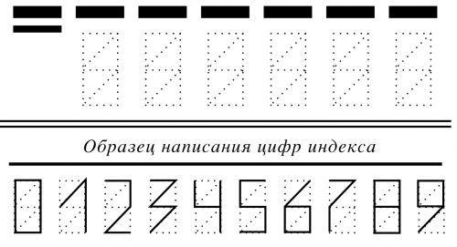 Почтовый индекс — образец написания